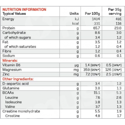 Leowhey extreme supplements facts